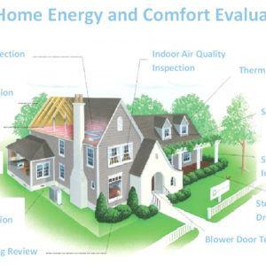 Eco Three Home Energy Comfort Evaluation