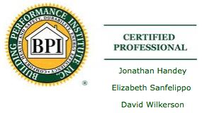 BPI Certified Professional Birmingham