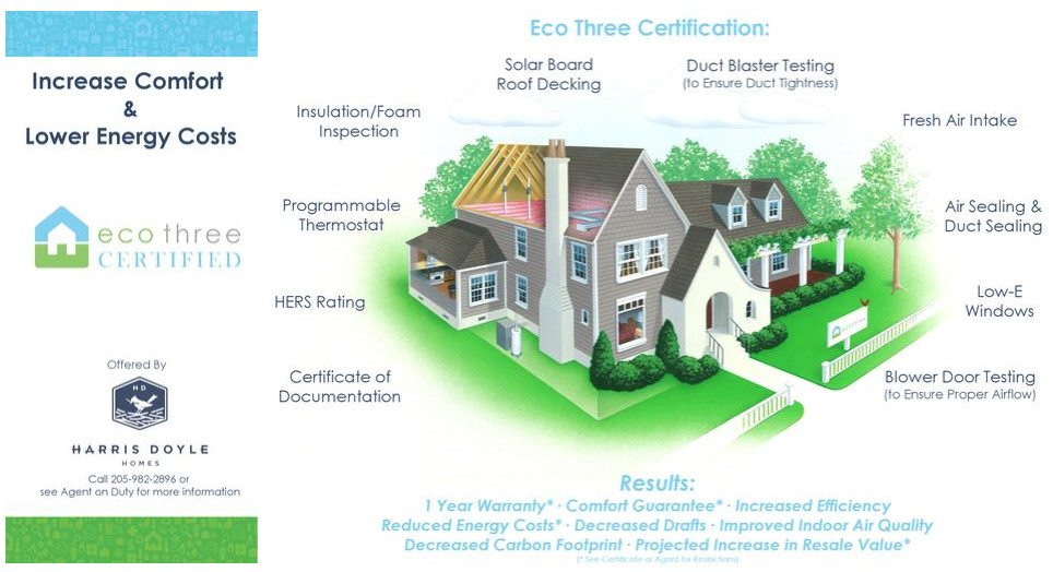 Eco Three Certification